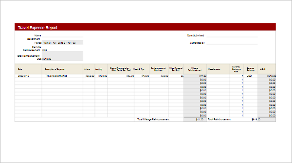 Travel Expense Report Mileage Log Template