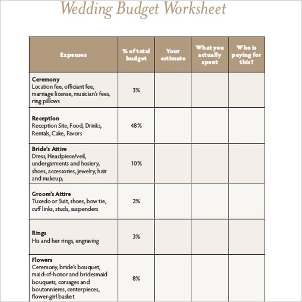 Wedding Budget PDF Download