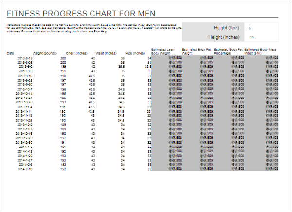 Weight Loss Chart for Men