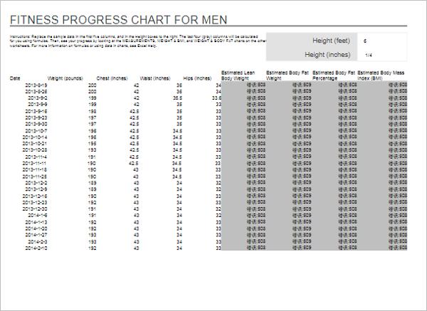 Weight Loss Chart for Men