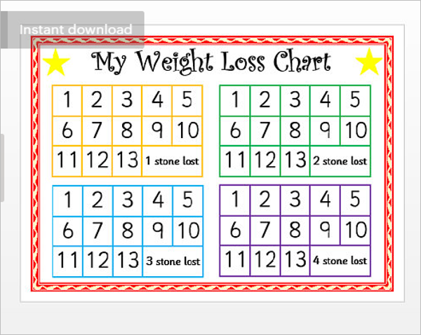 23 weight loss chart templates free excel formats