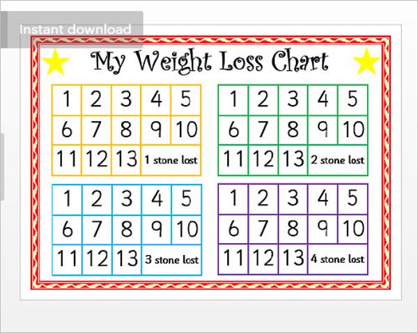 Weight Loss Progress Chart Template
