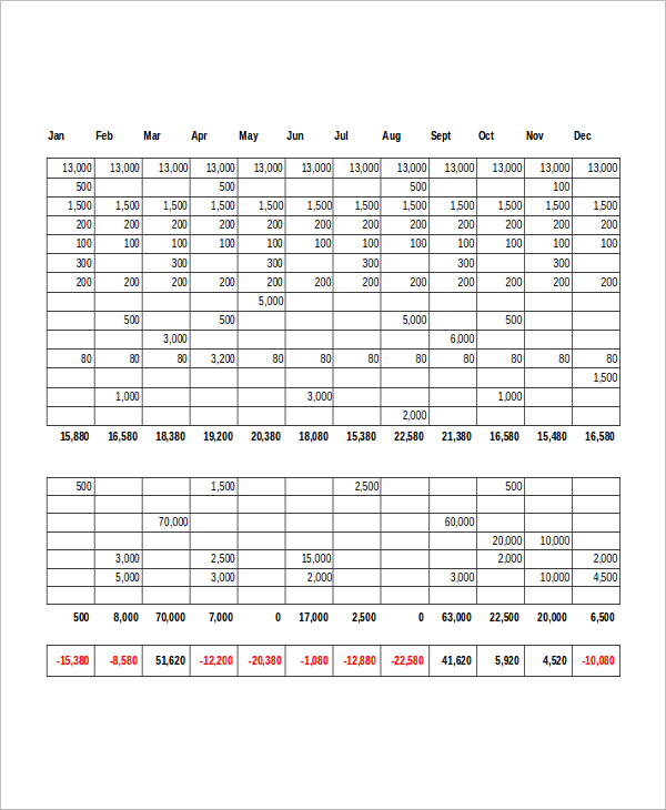 planner Budget Excel Sheet Template
