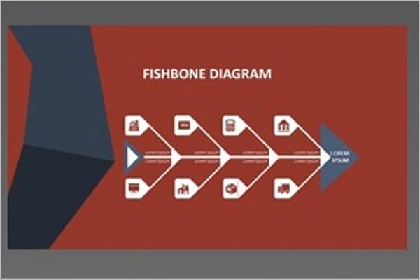 Animated Fishbone Diagram