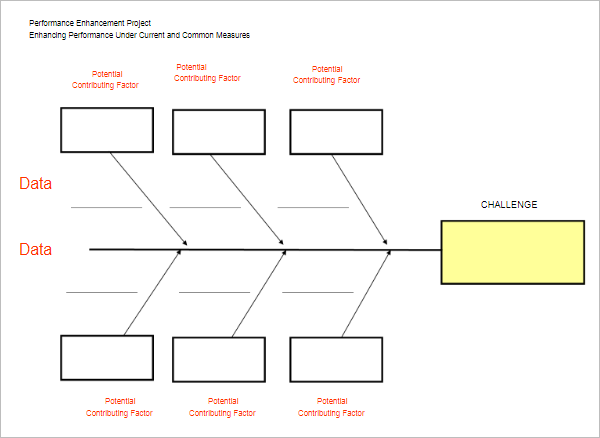 blank fishbone diagram template word