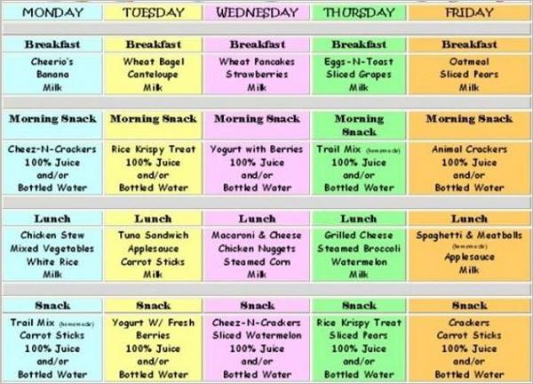 Daycare Weekly Menu Template