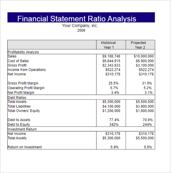 Financial Statement Ratios In Excel