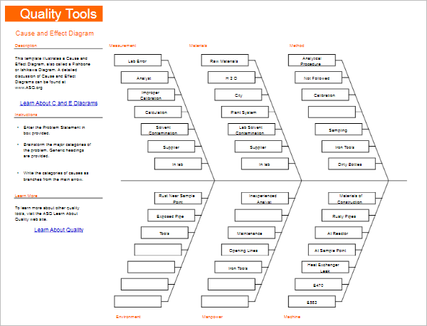 13 fishbone diagram templates free word excel ppt formats fishbone diagram maker ccuart Images