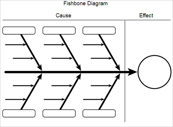 Charming Fishbone Diagram Template