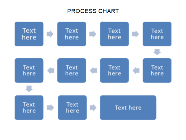 Flow Chart Template Free