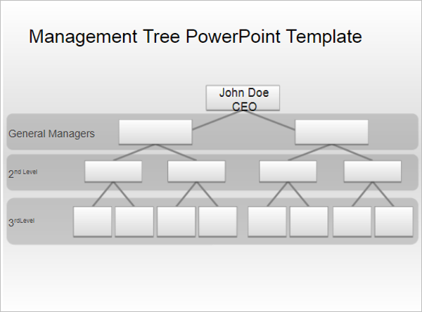 Flow Chart Template Power Point