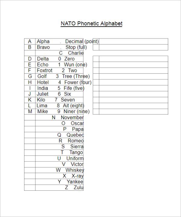 Handwriting Practice Sentences Template