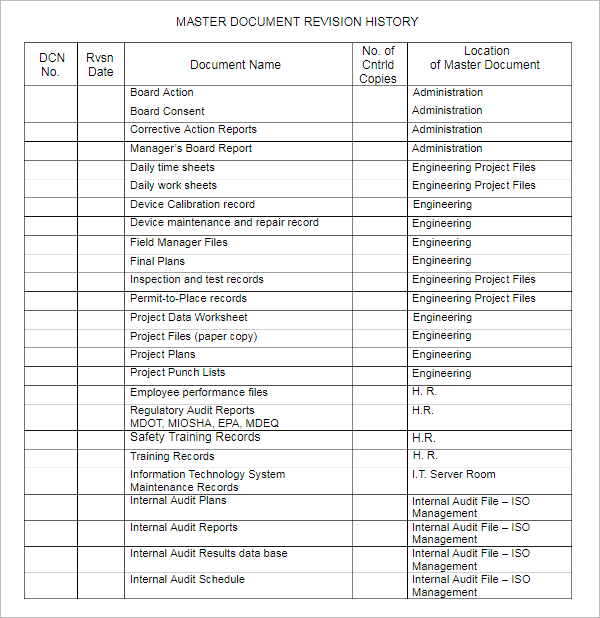 Iso Work Instruction Template