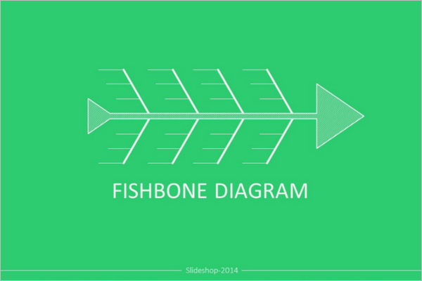 13 fishbone diagram templates free word excel ppt formats