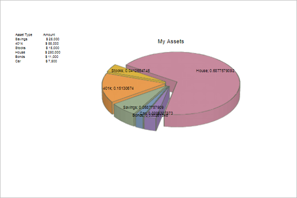 32 free pie chart templates word excel ppt examples