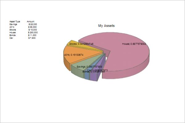 Budget Pie Chart Template