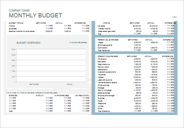 23 Free Business Budget Templates Excel Word Pdf Formats