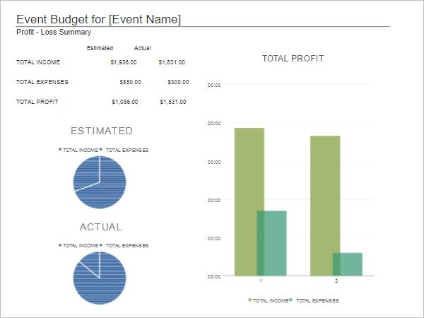 Business Budget Format