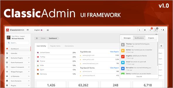 Clean Admin HTML5 Template