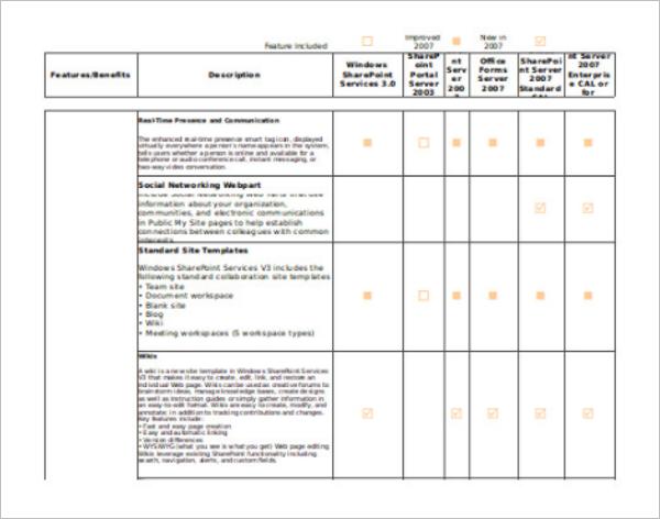 Comparison Chart Format