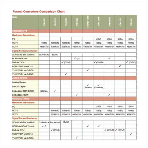 Comparison Chart PDF Format