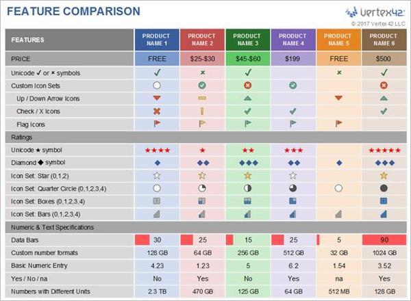 Comparison Chart Template Excel
