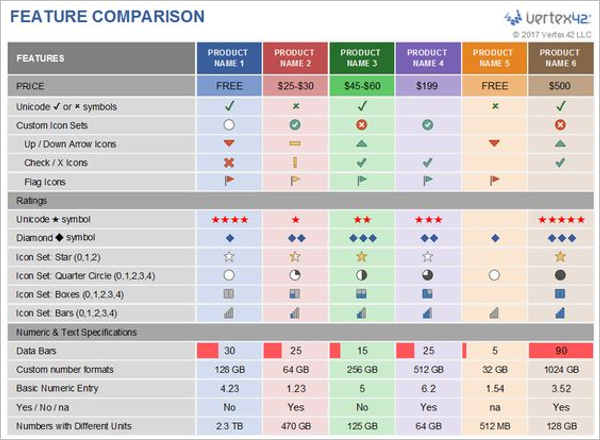 48 free comparison chart templates word ppt excel pdf for Comparison table design