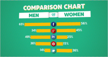 48 free comparison chart templates
