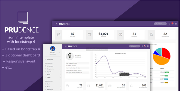 Customized Admin HTML5 Template