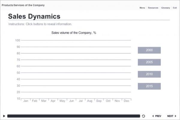 Data Comparison Chart Template