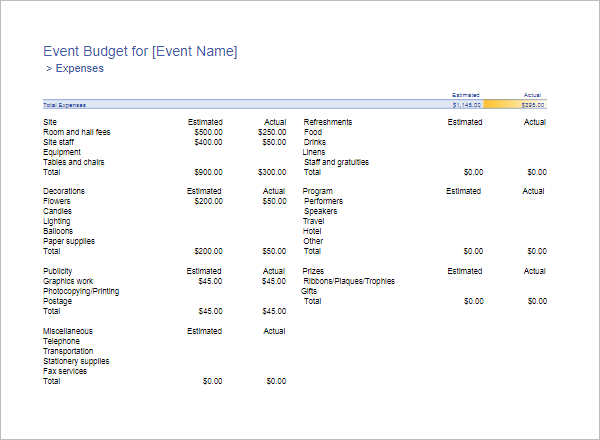 Film Budget Format Examples