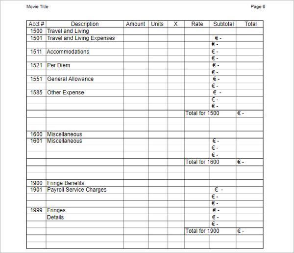 Film Budget Template Google Doc