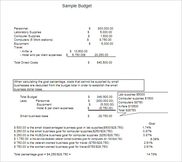 Free Business Budget Template