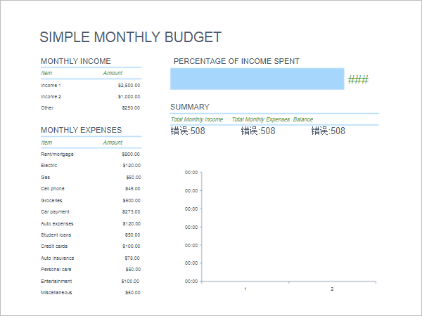 Personal Business Budget dESIGN