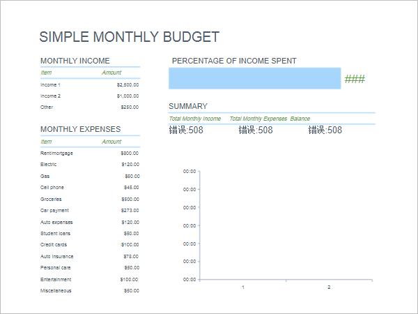 Personal Business Budget dESIGN