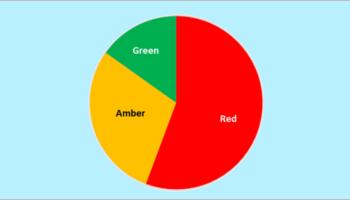 Free Pie Chart Templates