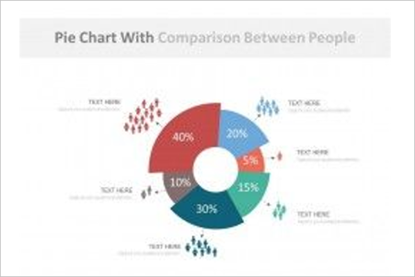 Pie Chart Comparison Template