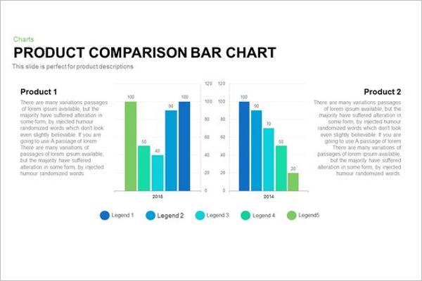 Price Comparison Chart Template