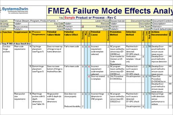 12 free fmea templates free word pdf excel example designs for Process fmea template