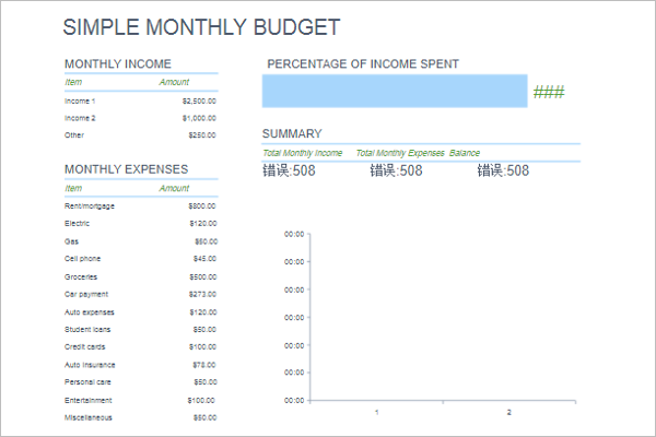 Simple Budget Template Word