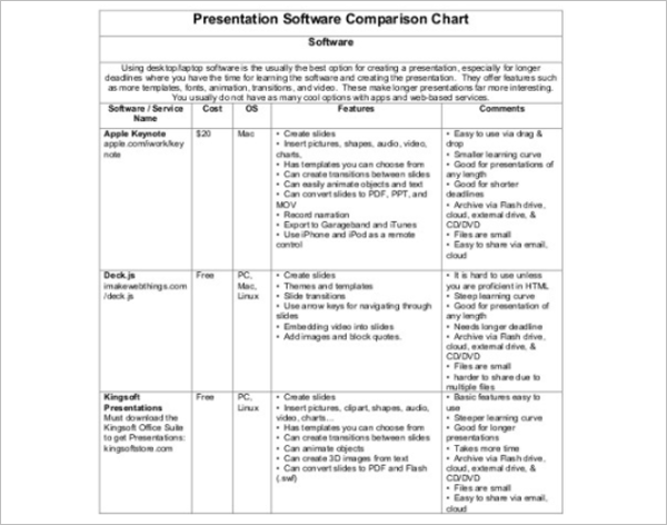 Software Comparison Chart Design