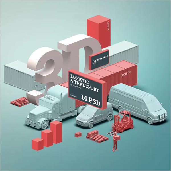 3D Scene Model Generator