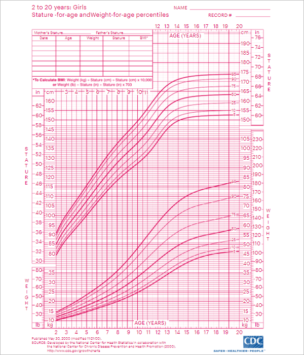 This is a photo of Versatile Printable Growth Chart