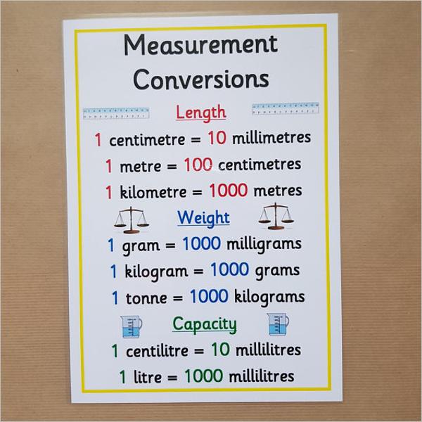 Best Conversion Chart Template