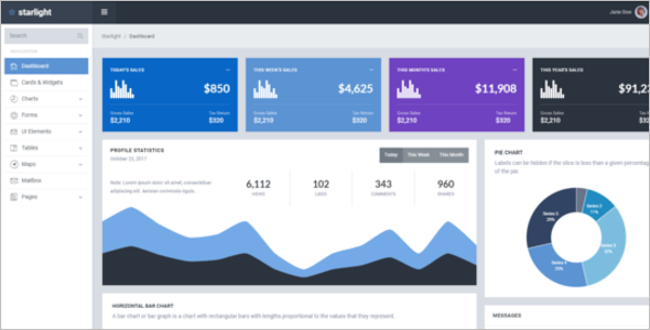Business dashboard design template business dashboard design template fbccfo Image collections