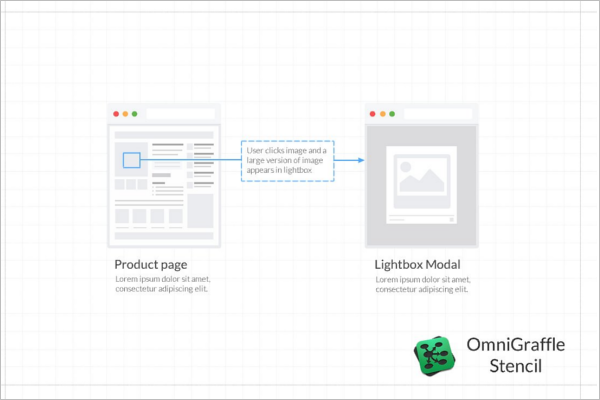 Example For Wireframe Mockup