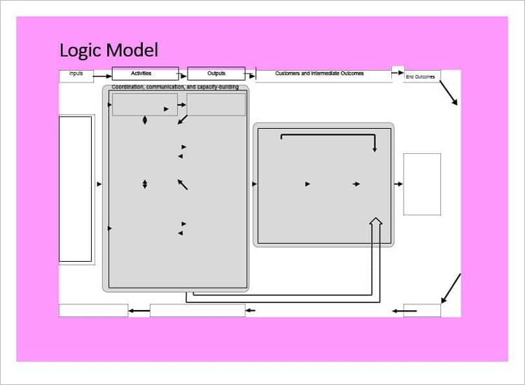 Graphical Logic Model Template