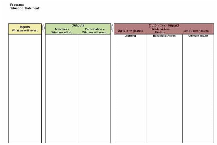 leontief input output model pdf