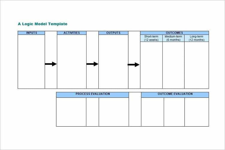 Logic Model Blank Template