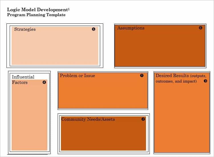 Logic Model For Development Program